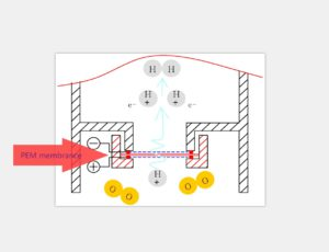 Генератор/Ингалятор водорода H2Magic H05+LE (стекло 450 мл, МФУ 4в1) 5е поколение с силиконовой канюлей